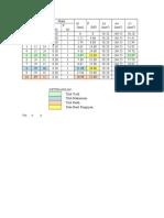 Tabel & Grafik Tensile