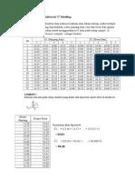 tugas SPML multivariat