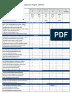World Class Company CMP Attributes