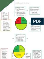 Ejemplos de Menú y Distribución Del Plato