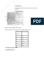 Petunjuk Diagram Respon Spektrum Gempa Rencana SAP 2000 (1)