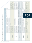 AppendixC_NutrientChart.pdf