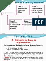 Environnement de La PME 2