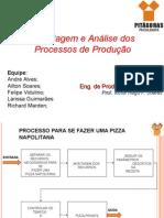 Modelagem e Análise dos Processos de Produção.ppt