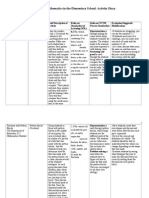 tedu 522 activity diary blank template-2-2