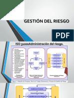 gestión de riesgos.pdf