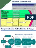 03 - BSC - Presentación Completa - Pärte 3 de 3