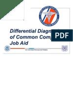 List of Differentials
