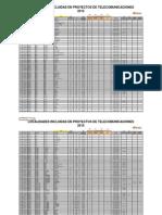 telecomunicaciones.pdf