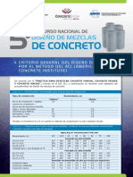 Recomenación ACI para elaboración de mezclas de concreto