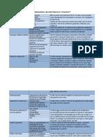 Clasificación de Costos Generados en El Planeamiento y Ejecución de Un Proyecto