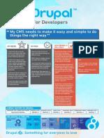 Drupal 8 Infographic Developers