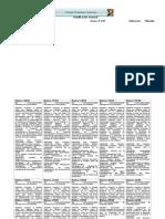 Formato de Planificaci+¦n Gianni 4 Marzo-Junio 2015