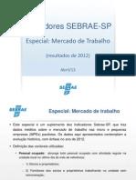 Indicadores Mercado de Trabalho Abr 13