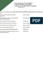 ued 495-496 reinke lauren competency i artifact 2