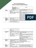Topics Objectives Digital Radiology