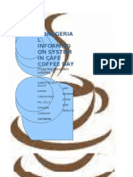 MANAGERIAL INFORMATION SYSTEM IN CAFÉ COFFEE DAY