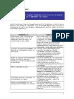 Recomendaciones Para La Incorporación Efectiva de Las TIC en El Proceso Educativo - Guía Didáctica Unidad 4