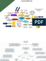 Historia de las finanzas publicas