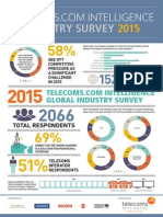 IndustrySurveyReport_2015