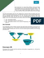 Buku Praktis ZKoss Framework