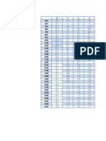 Grafik Simulasi Kanal