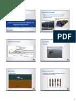 Conceitos Basicos Para Analise de Mangotes Offshore