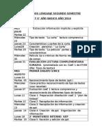 CONTENIDOS  SEGUNDO SEMESTRE 2014 lenguaje.docx