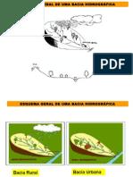 Parte-2 Bacias Hidrográficas