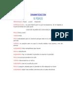 4 Dramtizacionderespeto 110307181932 Phpapp01
