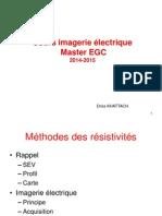 imagerie électrique détaillé