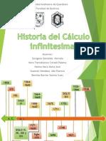 LINEA del tiempo-Historia del cálculo