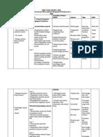 Rancangan Pelajaran Tahunan Sejarah 2009