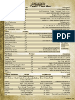 Pathfinder Combat Cheatsheet by Adragon202-d705dzy