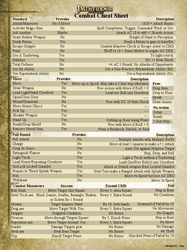 Pathfinder Combat Cheatsheet by Adragon202-d705dzy
