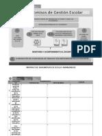 8 Compromisos y Matrices Para El Pat 2015