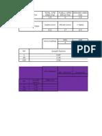 Test Purple Calculator