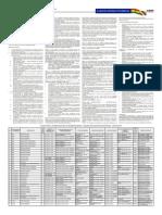 2da. Convocatoria Residencia Medica 2015