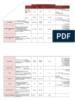 Acero y sus aleaciones (composición, uso y características)