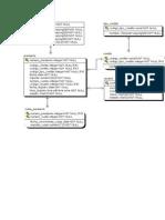 Modelo en tablas - base de datos