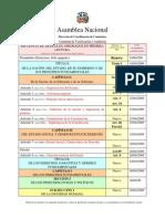 Indice de Articulos Aprobados en Primera Lectura