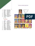 Maha Nithya Devis Sadhana
