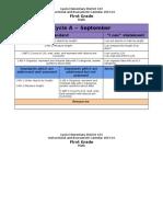 2015-16instructionalassessmentcalendarfirstgrademath
