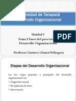 I_Tema_5_Fases_del_proceso_de_Desarrollo_Organizacional.pdf