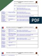 Matriz Aprendizajes Esperados Ingles 2014