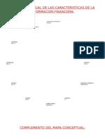 Mapa Conceptual de Las Caracteristicas de La Informacion Financiera