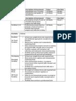 assignment rubrics 1