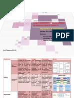 Cuadro Comparativo de Los Modelos de Arquitectura de Computo