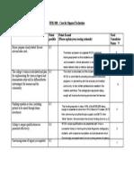 idsl 860 wilkerj,v  r williams case for support scoring template