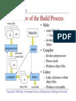 Build Control